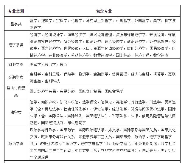 税务系统2022年度考试录用公务员相关事项通知